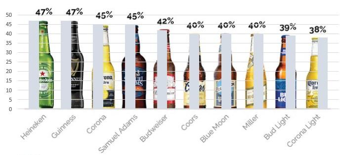 bad-chart-2